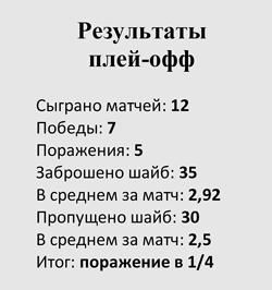Таблица - Ермак-2