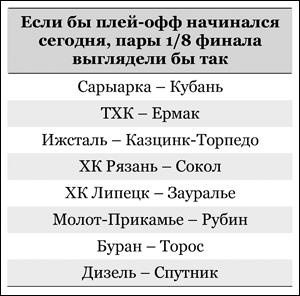 Таблица 29.01.2015
